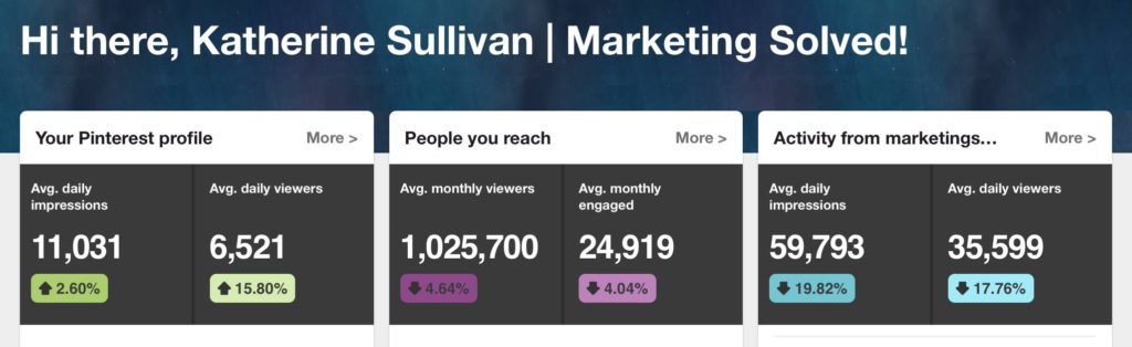 1 Million Monthly Views from Pinterest