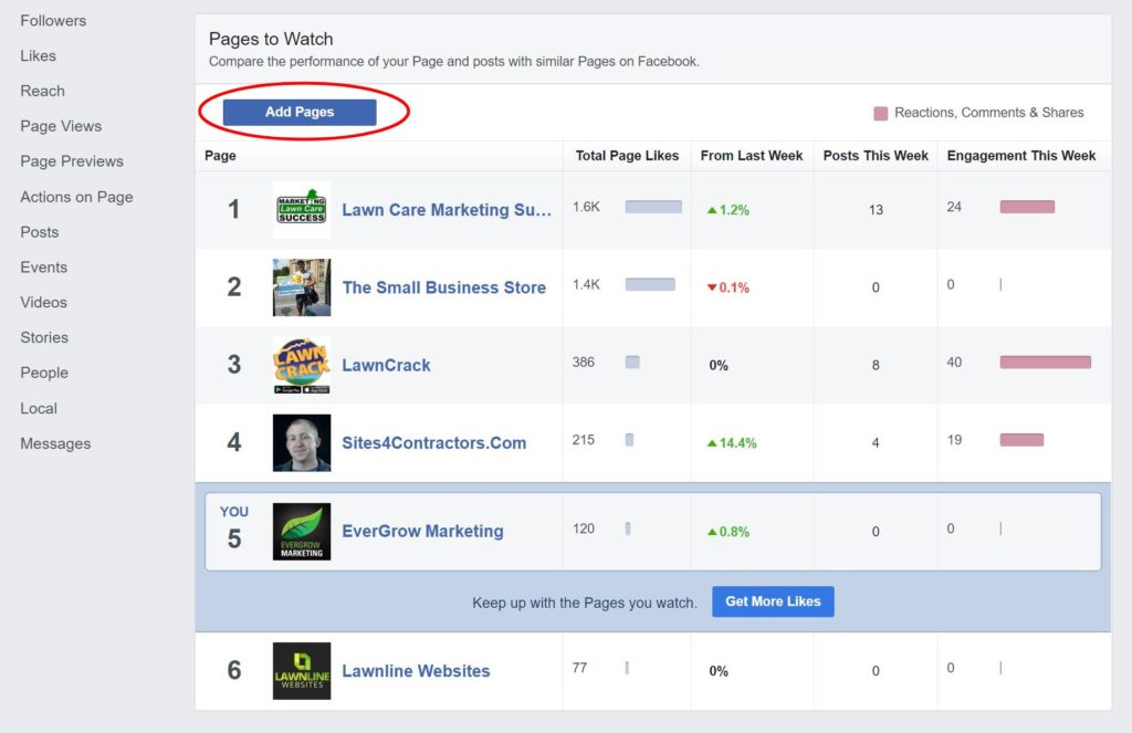 How to Improve Your Social Media Ad Results